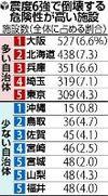 Thumbyomiuri2009061600688domestic