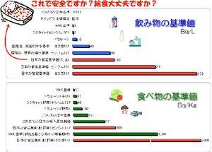 Kizyun_graph
