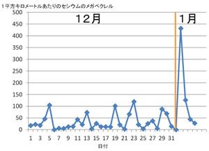 20120106_00
